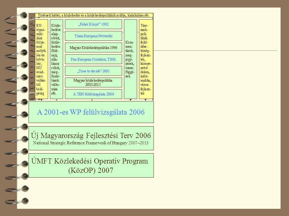 Új Magyarország Fejlesztési Terv 2006 National Strategic Reference Framework of Hungary 2007–2013 ÚMFT Közlekedési Operatív Program (KözOP) 2007 A 200