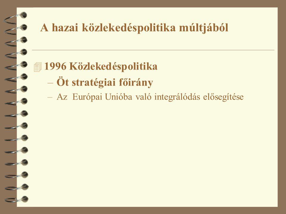 4 1996 Közlekedéspolitika –Öt stratégiai főirány –Az Európai Unióba való integrálódás elősegítése A hazai közlekedéspolitika múltjából