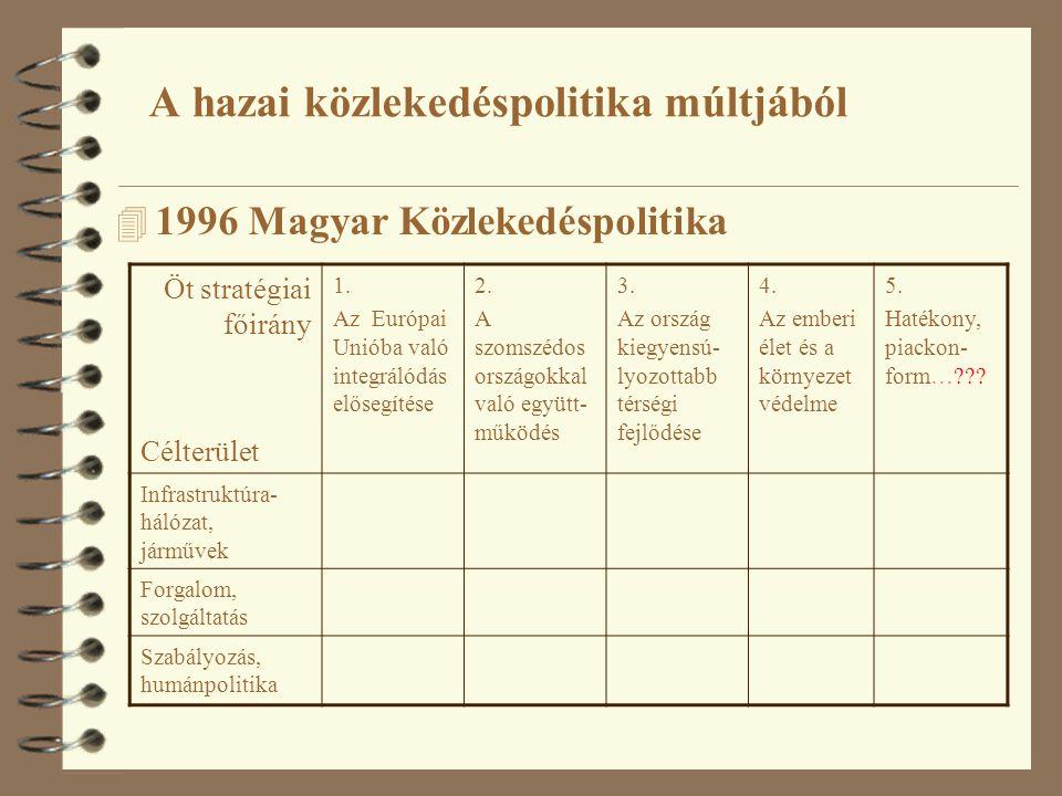 4 1996 Magyar Közlekedéspolitika Öt stratégiai főirány Célterület 1. Az Európai Unióba való integrálódás elősegítése 2. A szomszédos országokkal való