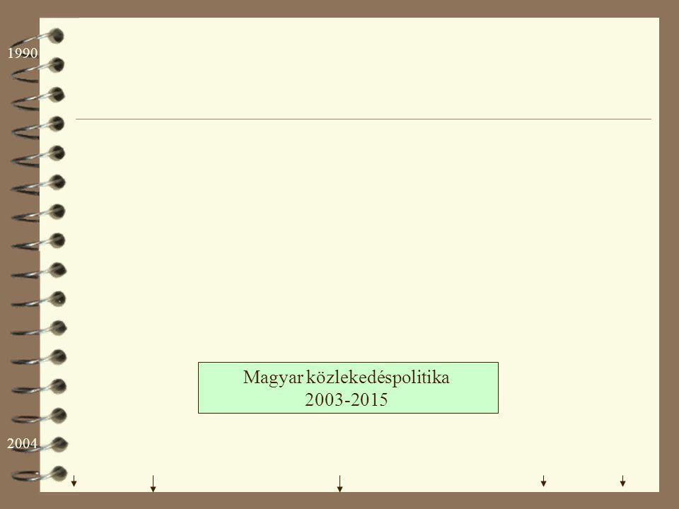 """Magyar közlekedéspolitika 2003-2015 """"Time to decide 2001 1990 2004"""