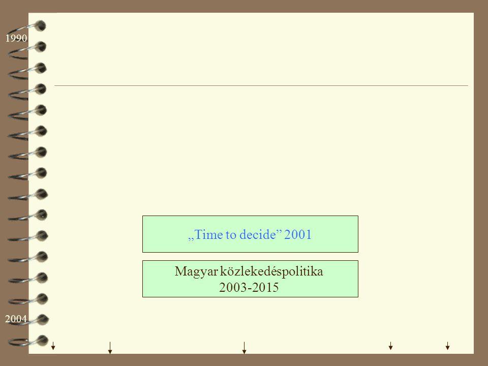"""Az EU közlekedéspolitikája: """"Time to Decide 4 Mit kell megoldani: torlódások, minőség, környezet, biztonság, izolált régiók 4 Elszámolás az 1992-es CTP felemás eredményeivel 4 Stratégia: megtörni a kapcsolatot a közlekedés és a gazdaság fejlődése között - a közúti forgalom csökkentése közgazdasági eszközökkel, - más közlekedési módok hatékonyságának a javítása, - célzott beruházások… …a TEN hálózatba… 4 Hatvan intézkedés – négy blokkban."""