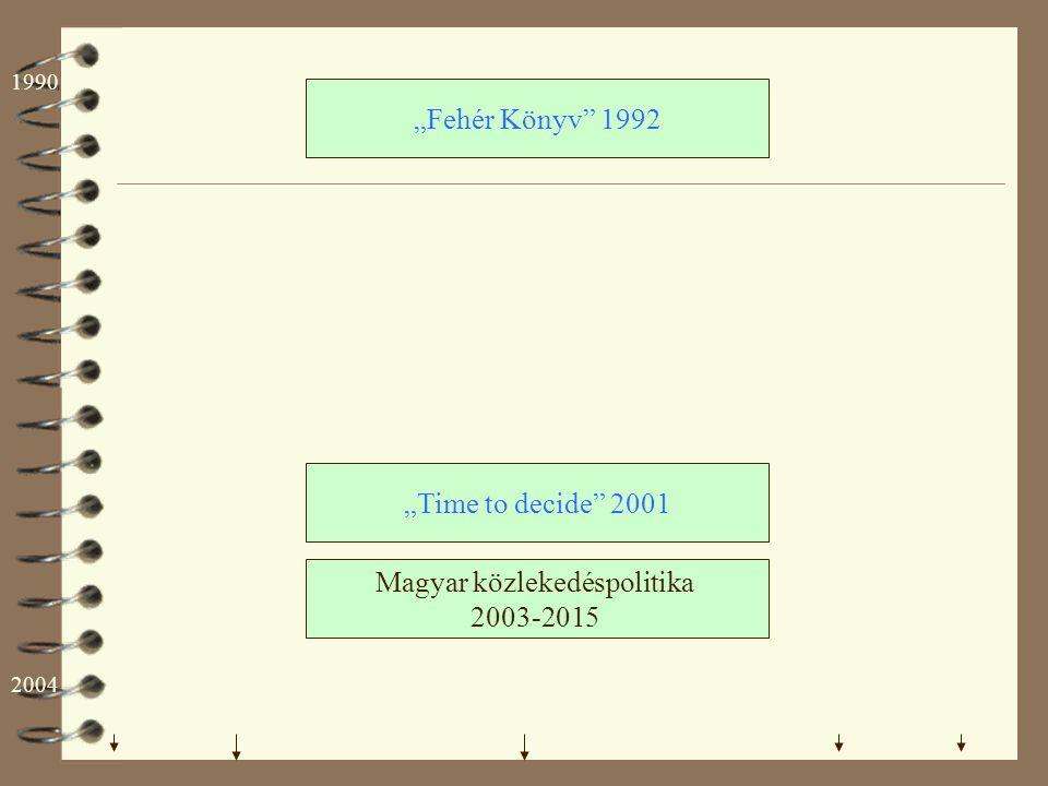 """""""Fehér Könyv"""" 1992 Magyar közlekedéspolitika 2003-2015 """"Time to decide"""" 2001 1990 2004"""