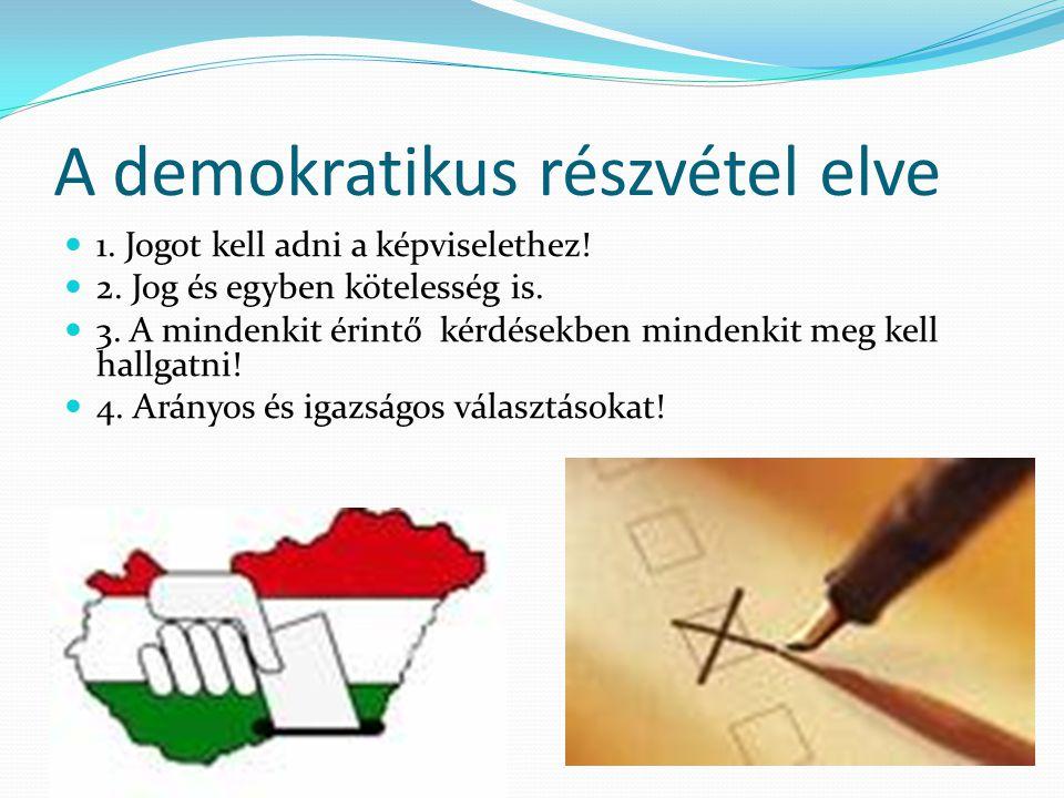 A demokratikus részvétel elve 1. Jogot kell adni a képviselethez.