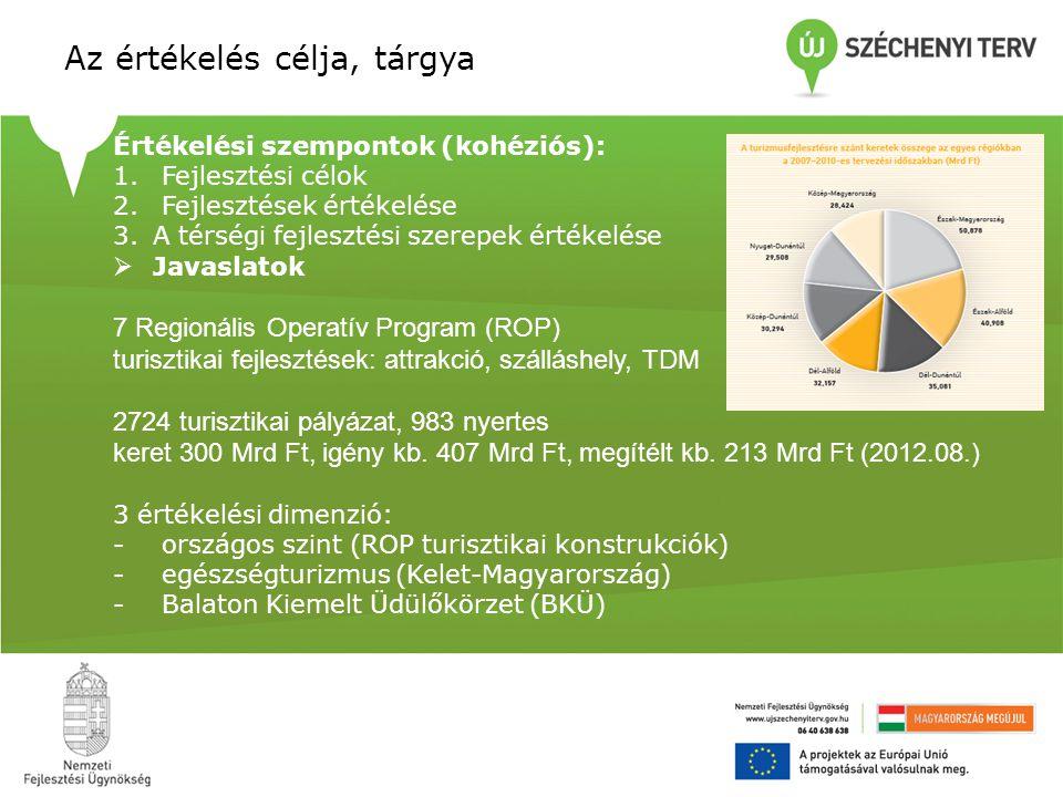 Értékelési szempontok (kohéziós): 1. Fejlesztési célok 2. Fejlesztések értékelése 3.A térségi fejlesztési szerepek értékelése  Javaslatok 7 Regionáli