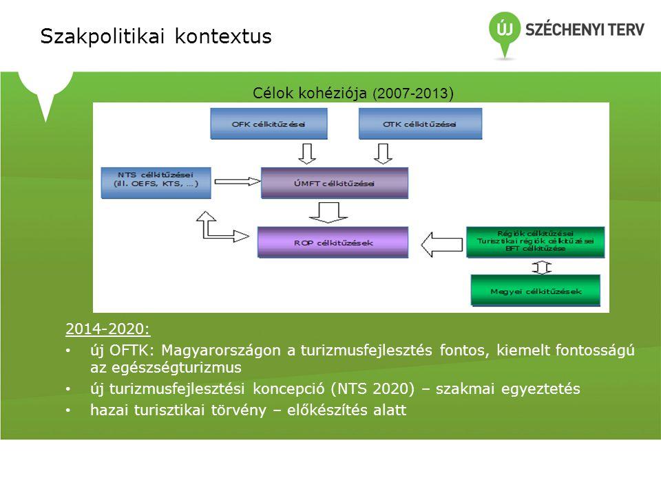 Célok kohéziója (2007-2013 ) 2014-2020: új OFTK: Magyarországon a turizmusfejlesztés fontos, kiemelt fontosságú az egészségturizmus új turizmusfejlesz