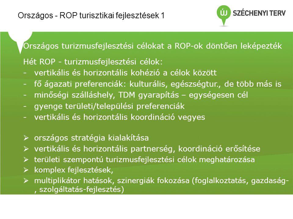 Országos turizmusfejlesztési célokat a ROP-ok döntően leképezték Hét ROP - turizmusfejlesztési célok: -vertikális és horizontális kohézió a célok közö
