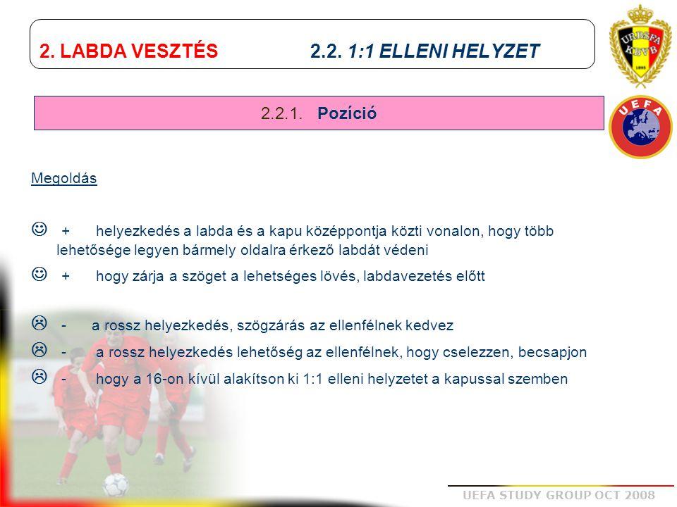 UEFA STUDY GROUP OCT 2008 2. LABDA VESZTÉS2.2. 1:1 ELLENI HELYZET Megoldás + helyezkedés a labda és a kapu középpontja közti vonalon, hogy több lehető