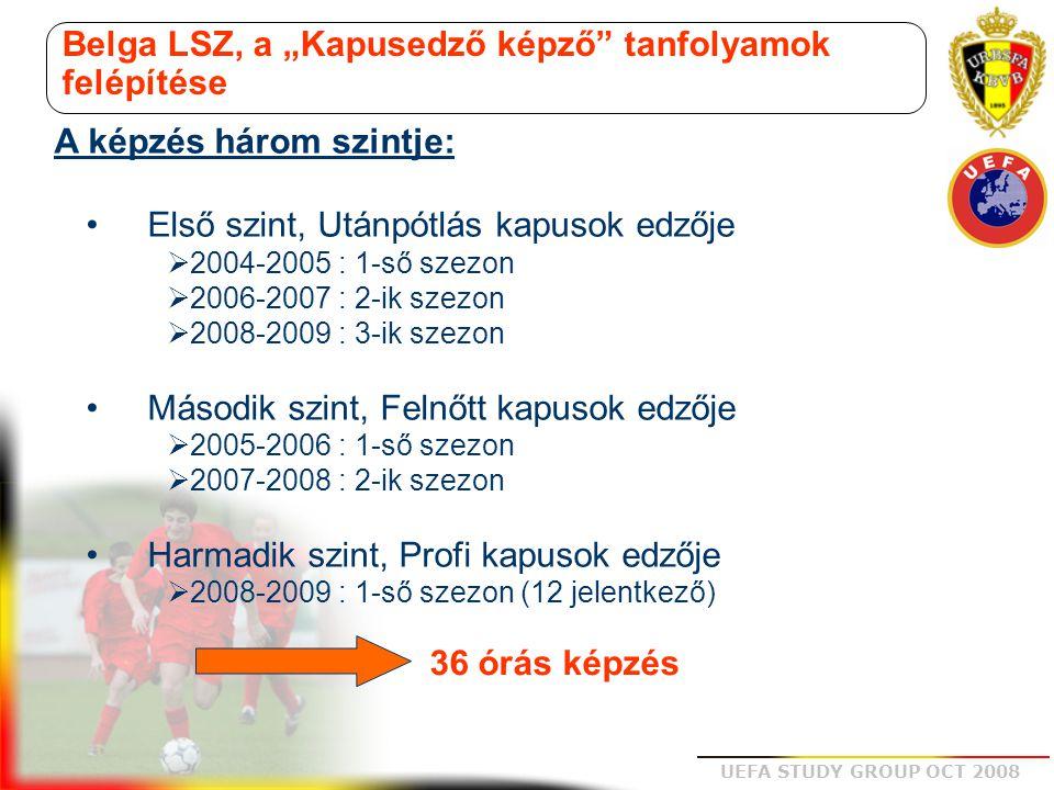 """UEFA STUDY GROUP OCT 2008 Belga LSZ, a """"Kapusedző képző"""" tanfolyamok felépítése A képzés három szintje: Első szint, Utánpótlás kapusok edzője  2004-2"""