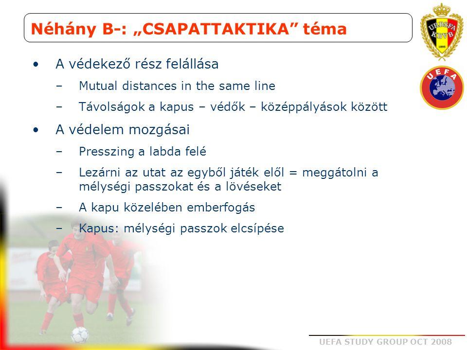 """UEFA STUDY GROUP OCT 2008 Néhány B-: """"CSAPATTAKTIKA"""" téma A védekező rész felállása –Mutual distances in the same line –Távolságok a kapus – védők – k"""