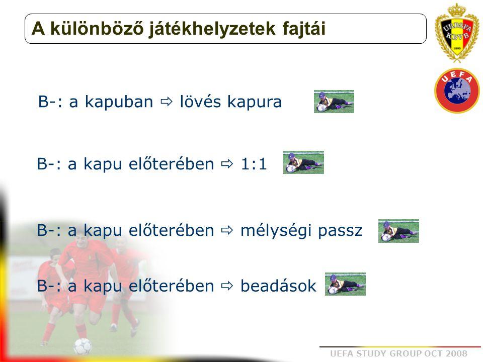 UEFA STUDY GROUP OCT 2008 A különböző játékhelyzetek fajtái B-: a kapu előterében  beadások B-: a kapu előterében  1:1 B-: a kapu előterében  mélys
