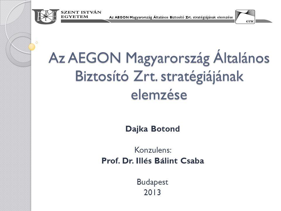 Az AEGON Magyarország Általános Biztosító Zrt. stratégiájának elemzése Dajka Botond Konzulens: Prof. Dr. Illés Bálint Csaba Budapest 2013 Az AEGON Mag