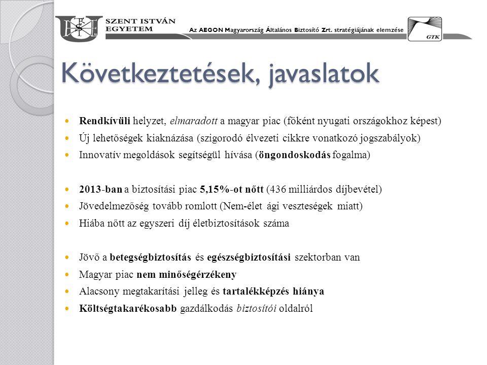 Következtetések, javaslatok Rendkívüli helyzet, elmaradott a magyar piac (főként nyugati országokhoz képest) Új lehetőségek kiaknázása (szigorodó élve