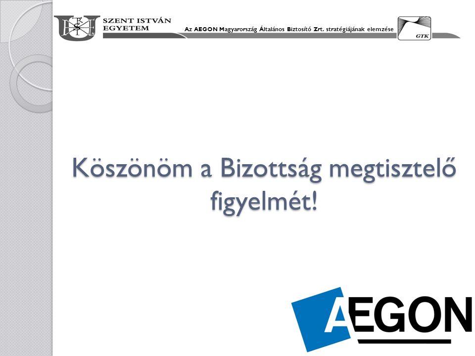 Köszönöm a Bizottság megtisztelő figyelmét! Az AEGON Magyarország Általános Biztosító Zrt. stratégiájának elemzése
