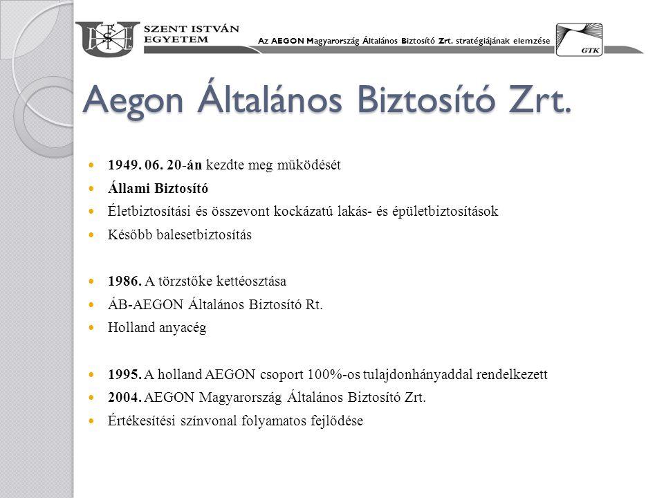 Aegon Általános Biztosító Zrt. Az AEGON Magyarország Általános Biztosító Zrt. stratégiájának elemzése 1949. 06. 20-án kezdte meg működését Állami Bizt