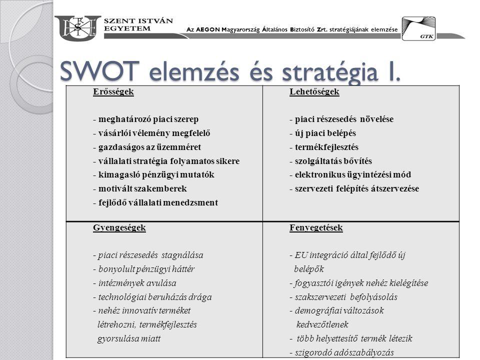 SWOT elemzés és stratégia I. Erősségek - meghatározó piaci szerep - vásárlói vélemény megfelelő - gazdaságos az üzemméret - vállalati stratégia folyam