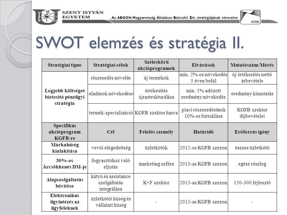 SWOT elemzés és stratégia II. Az AEGON Magyarország Általános Biztosító Zrt. stratégiájának elemzése Stratégiai típusStratégiai célok Széleskörű akció