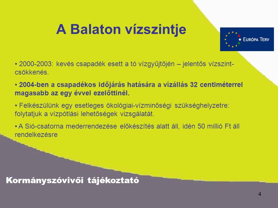 Kormányszóvivői tájékoztató 3 Új kormányzati magatartás: rendszeres, folyamatos és átfogó intézkedések a Balaton értékeinek védelmére Tavaly augusztus