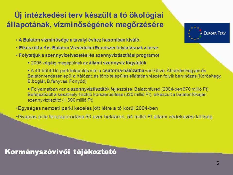 Kormányszóvivői tájékoztató 4 A Balaton vízszintje 2000-2003: kevés csapadék esett a tó vízgyűjtőjén – jelentős vízszint- csökkenés. 2004-ben a csapad