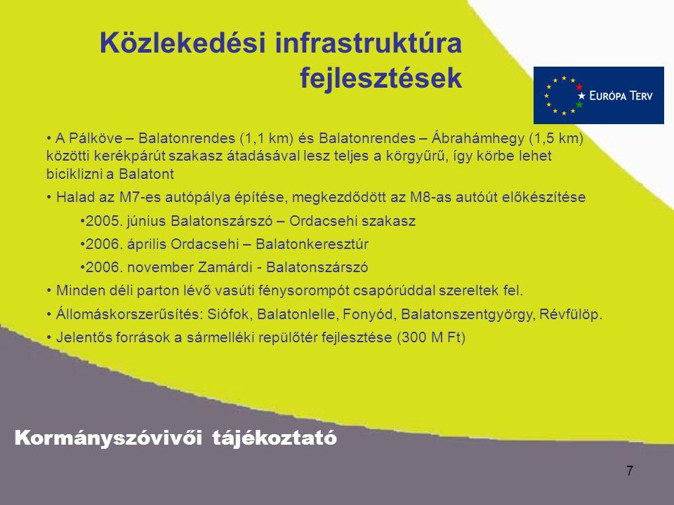 Kormányszóvivői tájékoztató 6 Települési környezet fejlesztése Összeálltak és 2006-ig elkészülnek a komplex hulladék-gazdálkodási rendszerek (3 ISPA p