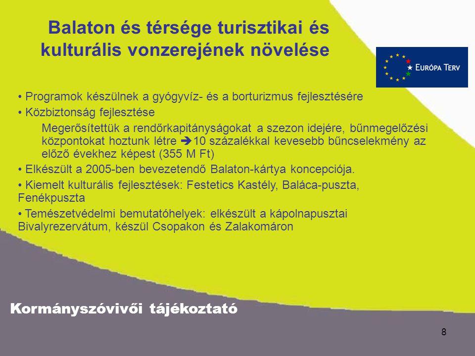 Kormányszóvivői tájékoztató 7 Közlekedési infrastruktúra fejlesztések A Pálköve – Balatonrendes (1,1 km) és Balatonrendes – Ábrahámhegy (1,5 km) közöt