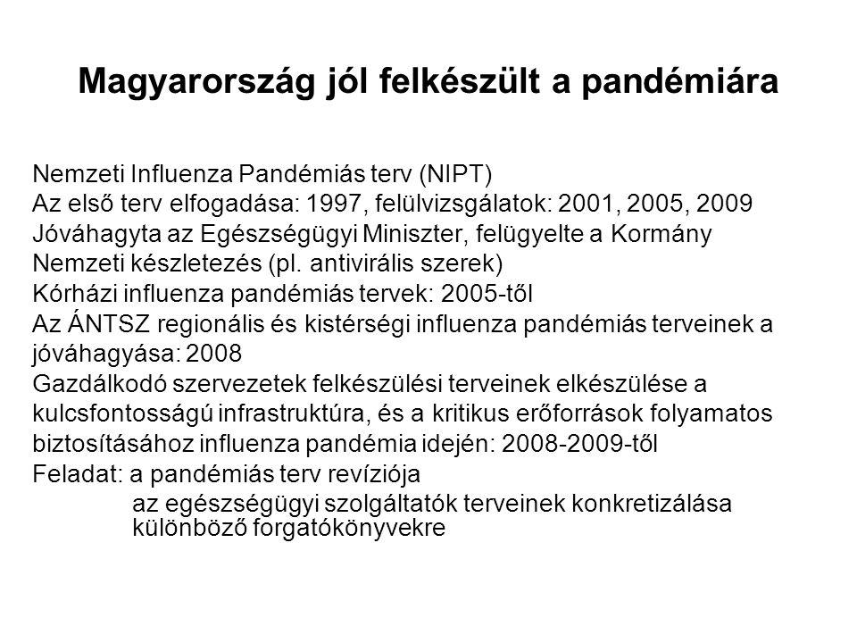 Magyarország jól felkészült a pandémiára Nemzeti Influenza Pandémiás terv (NIPT) Az első terv elfogadása: 1997, felülvizsgálatok: 2001, 2005, 2009 Jóv