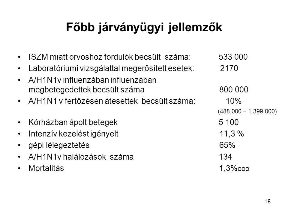 18 Főbb járványügyi jellemzők ISZM miatt orvoshoz fordulók becsült száma: 533 000 Laboratóriumi vizsgálattal megerősített esetek: 2170 A/H1N1v influen