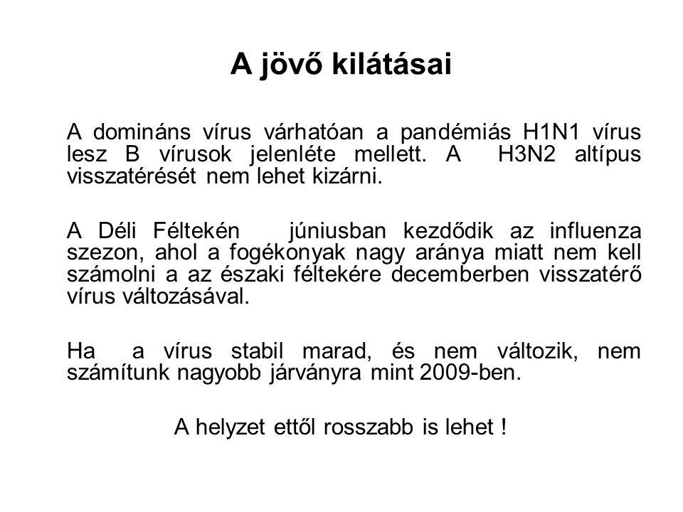 A jövő kilátásai A domináns vírus várhatóan a pandémiás H1N1 vírus lesz B vírusok jelenléte mellett. A H3N2 altípus visszatérését nem lehet kizárni. A