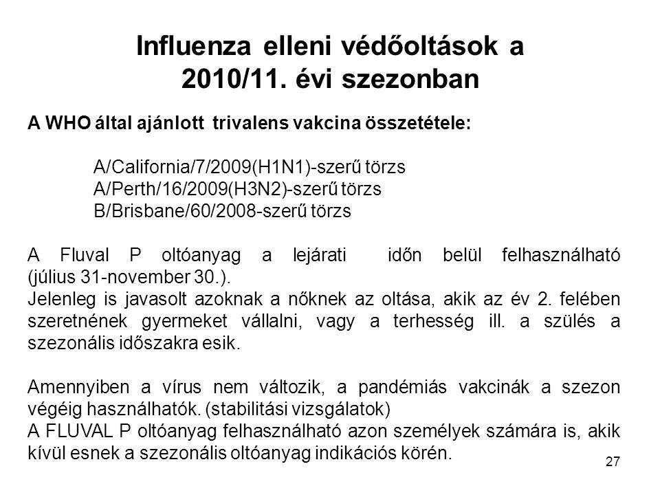 Influenza elleni védőoltások a 2010/11. évi szezonban 27 A WHO által ajánlott trivalens vakcina összetétele: A/California/7/2009(H1N1)-szerű törzs A/P