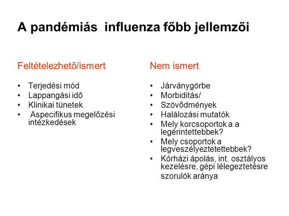 A pandémiás influenza főbb jellemzői Feltételezhető/ismert Terjedési mód Lappangási idő Klinikai tünetek Aspecifikus megelőzési intézkedések Nem ismer