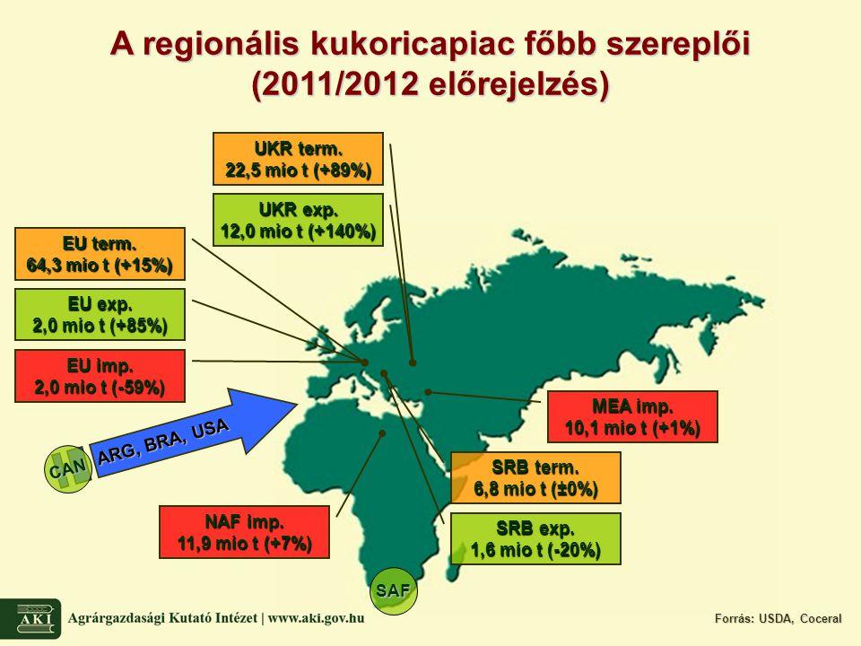A regionális kukoricapiac főbb szereplői (2011/2012 előrejelzés) SAF UKR term.