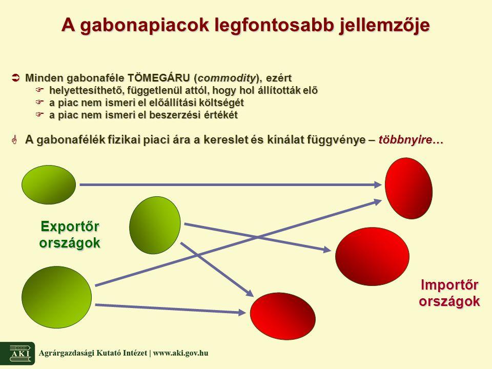 Búza világpiaca (2011/2012) Termelés: 691,5 mio t (+6%) Import: 135,2 mio t (+4%) Export: 139,4 mio t (+6%) Forrás: USDA