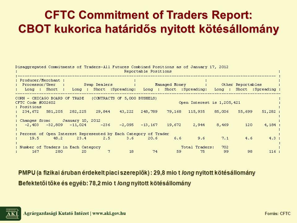 CFTC Commitment of Traders Report: CBOT kukorica határidős nyitott kötésállomány Forrás: CFTC PMPU (a fizikai áruban érdekelt piaci szereplők) : 29,8 mio t long nyitott kötésállomány Befektetői tőke és egyéb: 78,2 mio t long nyitott kötésállomány