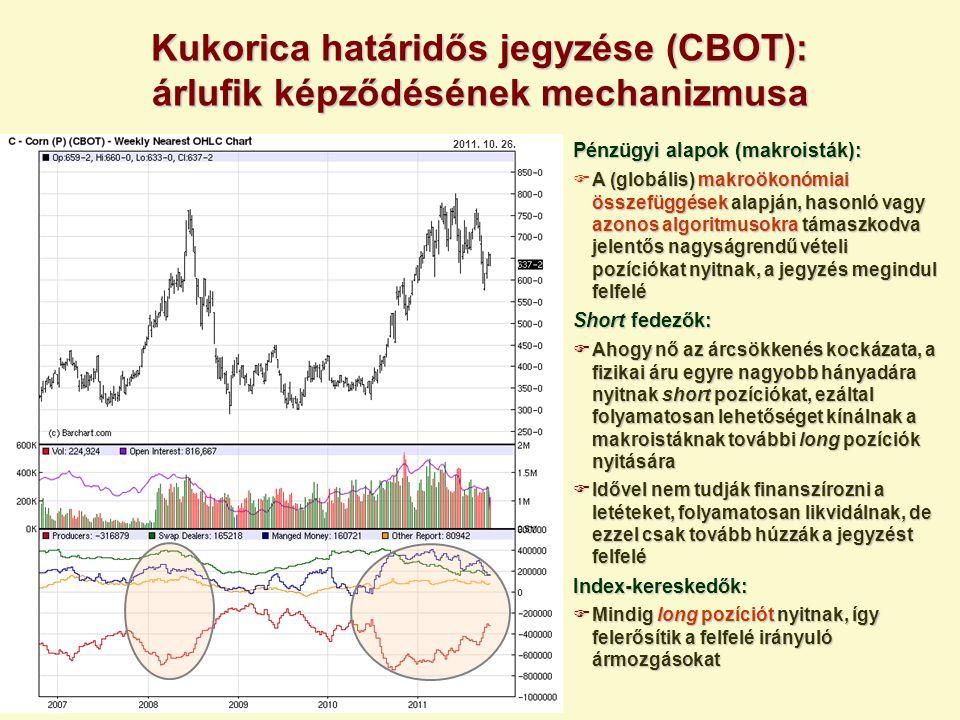 A gabonafélék globális készlet/felhasználás-aránya (2000/2001 – 2011/2012) Búzakészlet a 2011/2012.