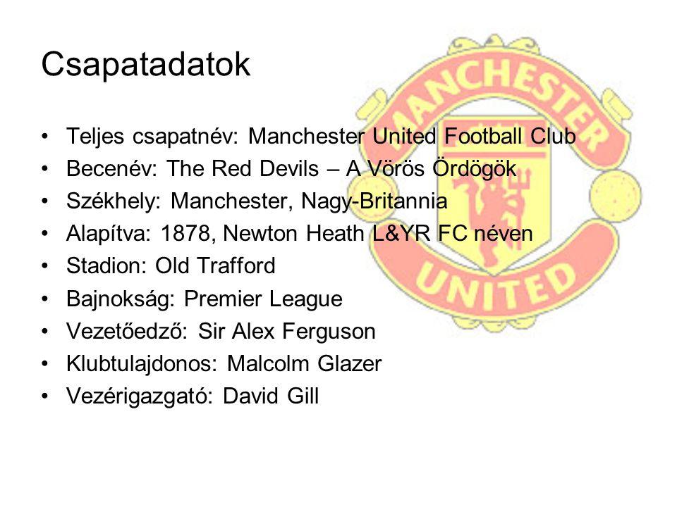 Klubtörténet I.A klub 1878-ban alakult Newton Heath L&YR FC néven.