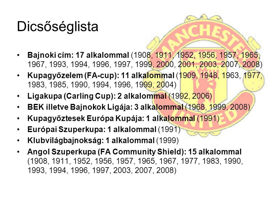Dicsőséglista Bajnoki cím: 17 alkalommal (1908, 1911, 1952, 1956, 1957, 1965, 1967, 1993, 1994, 1996, 1997, 1999, 2000, 2001, 2003, 2007, 2008) Kupagy