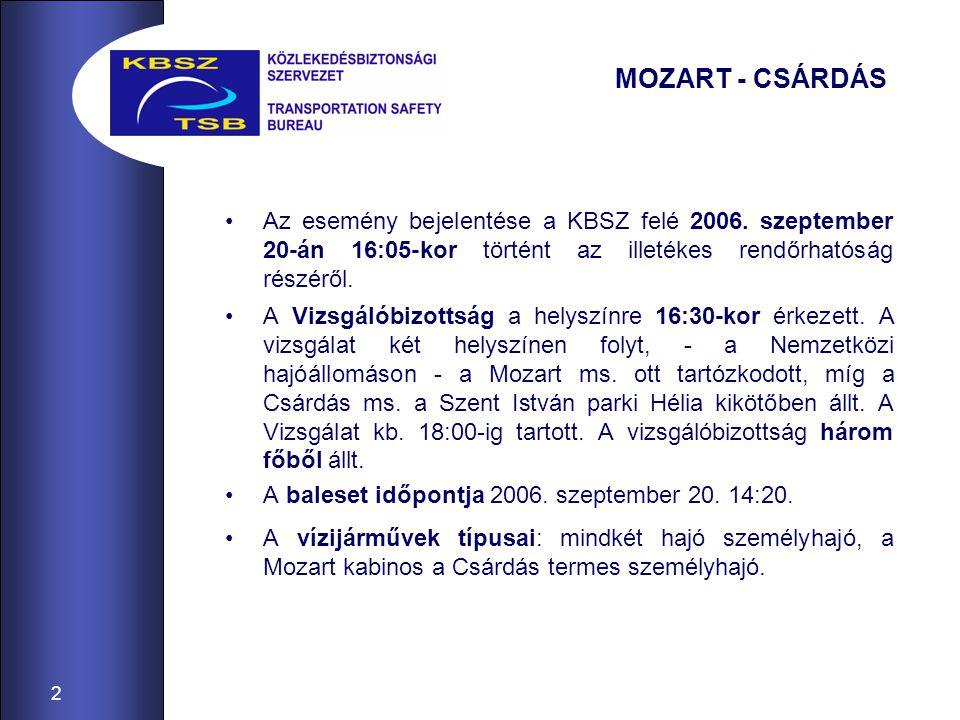 3 A hajók lajstromszámai: –Mozart: A-40158 –Csárdás: 01290 A hajók üzemképességi okmányának érvényessége: –Mozart: 2009.