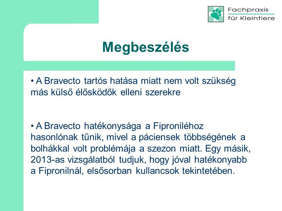 Megbeszélés A Bravecto tartós hatása miatt nem volt szükség más külső élősködők elleni szerekre A Bravecto hatékonysága a Fiproniléhoz hasonlónak tűnik, mivel a páciensek többségének a bolhákkal volt problémája a szezon miatt.