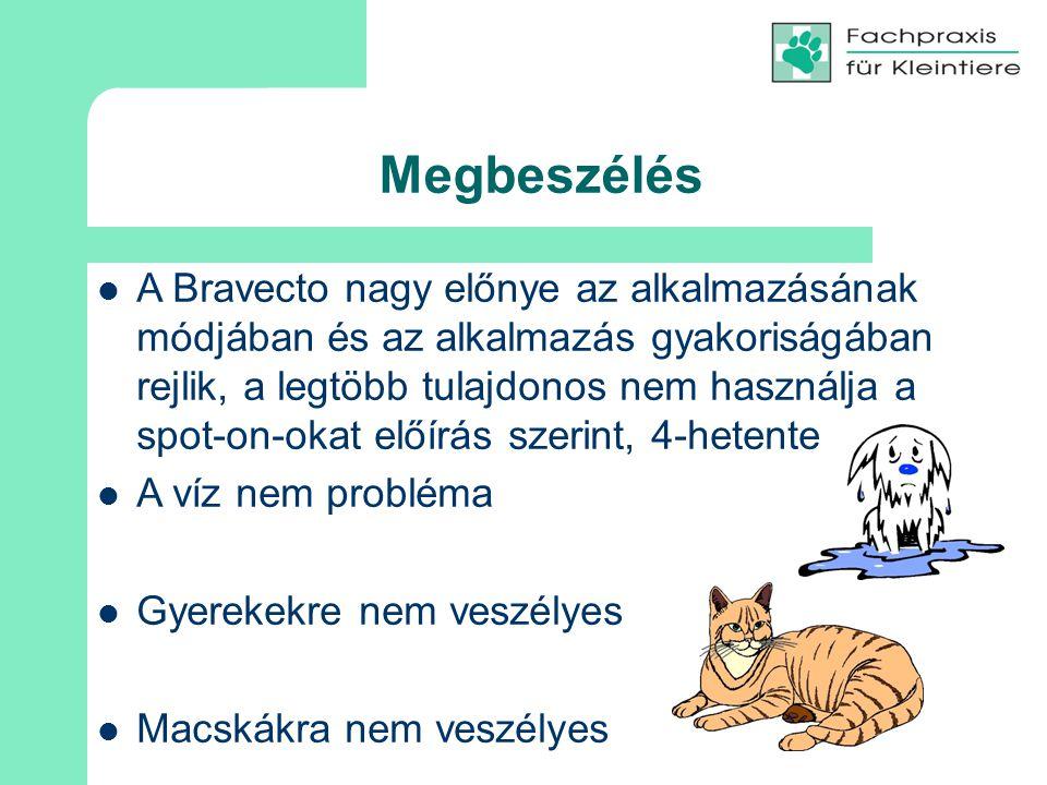 Megbeszélés A Bravecto nagy előnye az alkalmazásának módjában és az alkalmazás gyakoriságában rejlik, a legtöbb tulajdonos nem használja a spot-on-okat előírás szerint, 4-hetente A víz nem probléma Gyerekekre nem veszélyes Macskákra nem veszélyes