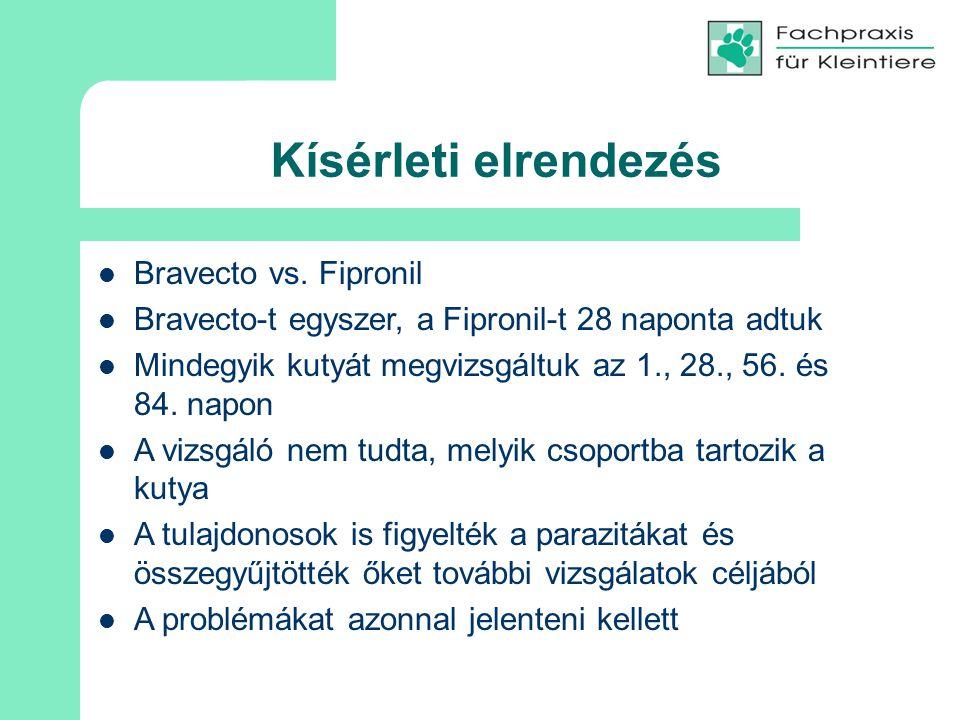Kísérleti elrendezés Bravecto vs. Fipronil Bravecto-t egyszer, a Fipronil-t 28 naponta adtuk Mindegyik kutyát megvizsgáltuk az 1., 28., 56. és 84. nap