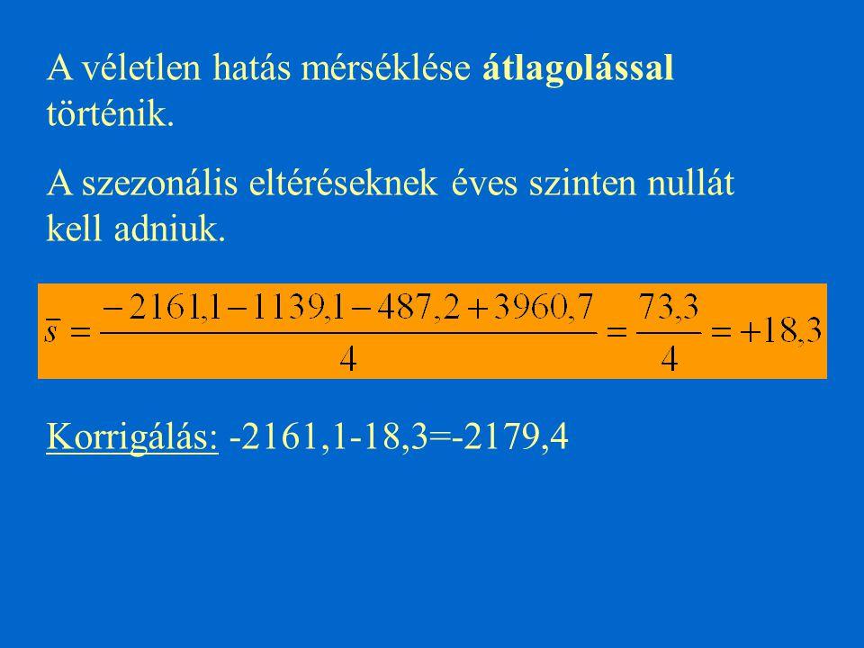 A véletlen hatás mérséklése átlagolással történik. A szezonális eltéréseknek éves szinten nullát kell adniuk. Korrigálás: -2161,1-18,3=-2179,4
