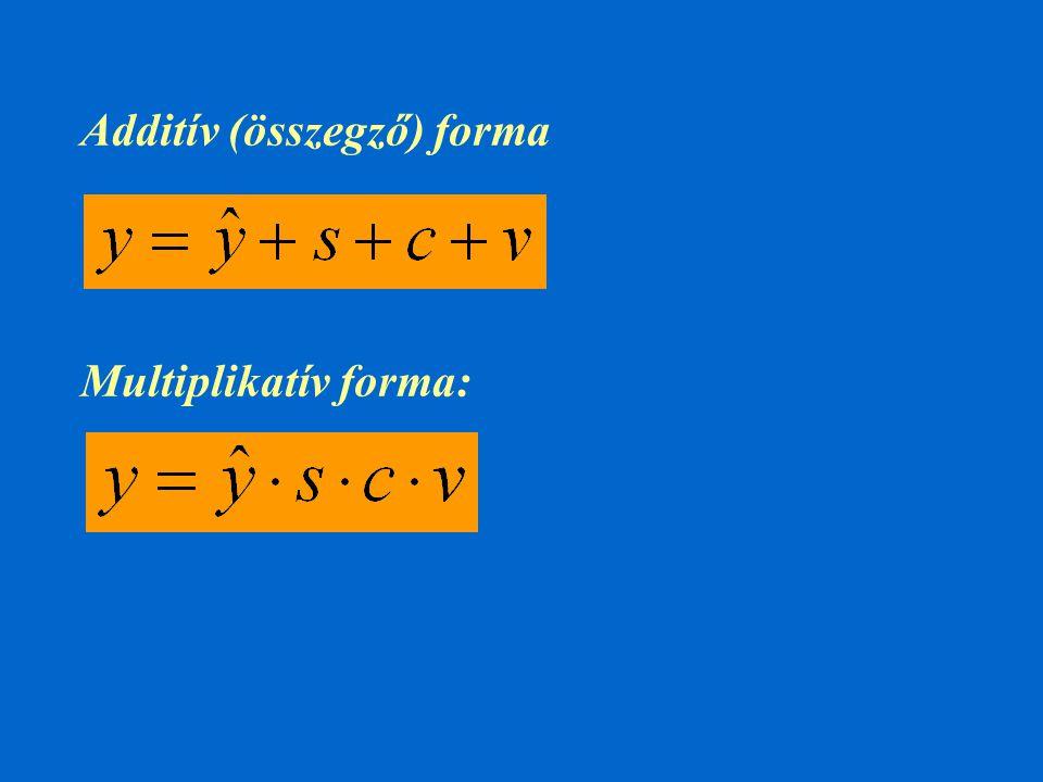 Additív (összegző) forma Multiplikatív forma: