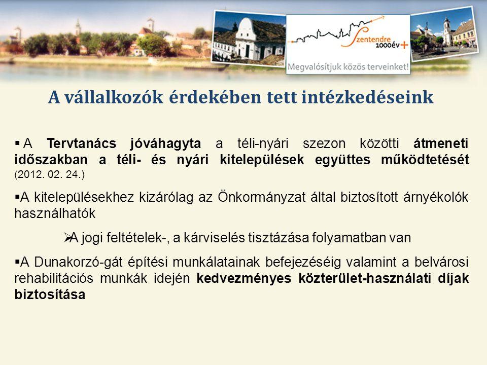 """Terveink  Ügyfélkapu regisztráció az Okmányirodában hétfőnként 17 óra - 18.40 között  Vállalkozói forródrót és e-mail üzemeltetése  Vállalkozói ügyintézés-elégedettség felmérése  """"Vállalkozói kisokos kiadvány összeállítása  Üzletek hosszabb nyitva tartásának ösztönzése  Építéshatósági eljáráshoz kapcsolódó tulajdonosi lemondó nyilatkozatok kiadásának gyorsítása  2011."""