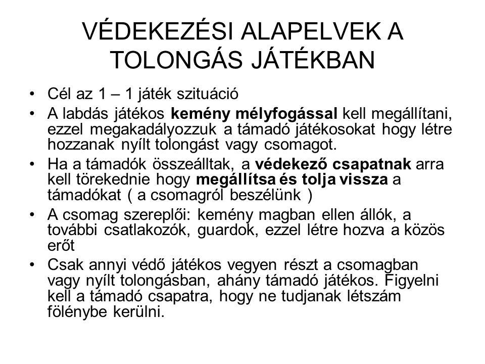 VÉDEKEZÉSI ALAPELVEK A TOLONGÁS JÁTÉKBAN Ny.t.
