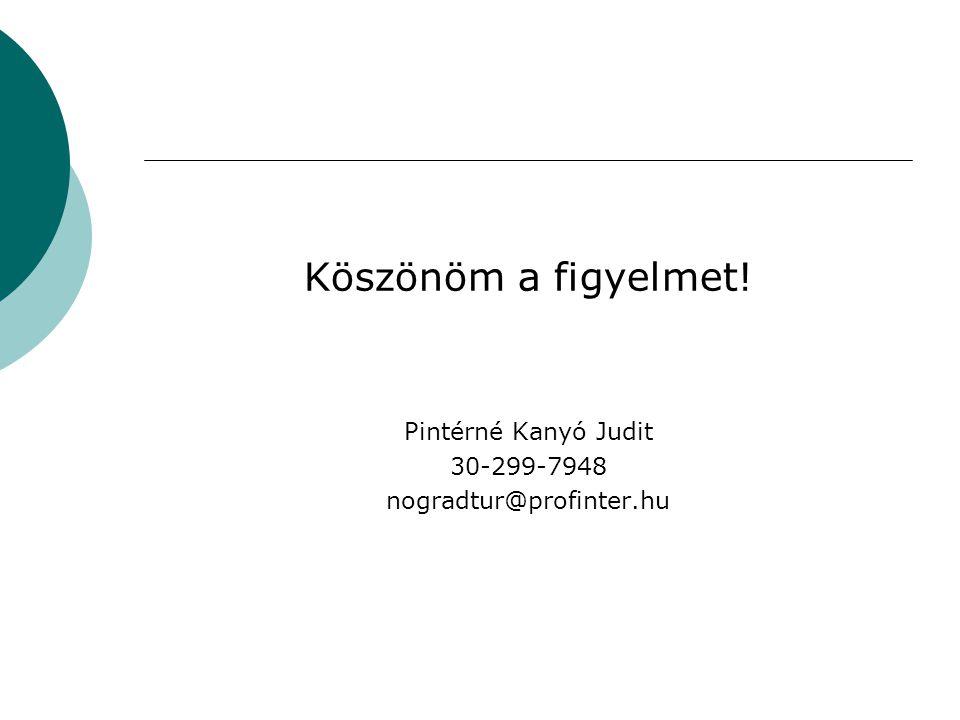 Köszönöm a figyelmet! Pintérné Kanyó Judit 30-299-7948 nogradtur@profinter.hu