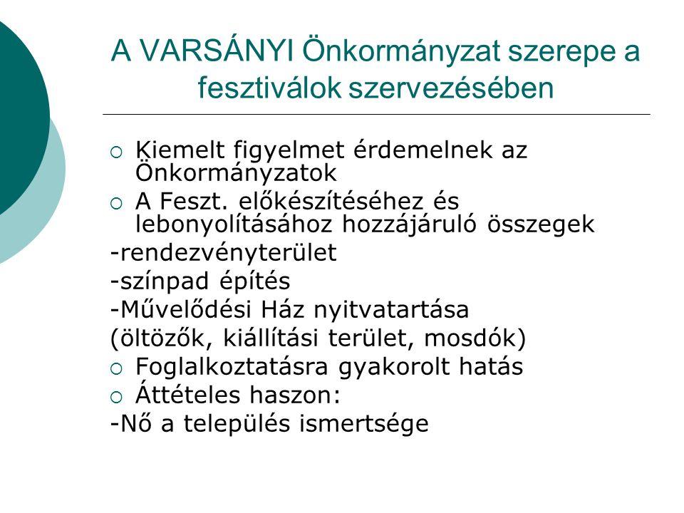 A VARSÁNYI Önkormányzat szerepe a fesztiválok szervezésében  Kiemelt figyelmet érdemelnek az Önkormányzatok  A Feszt.