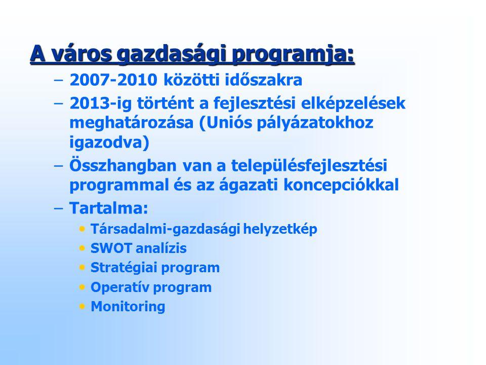 A város gazdasági programja: – –2007-2010 közötti időszakra – –2013-ig történt a fejlesztési elképzelések meghatározása (Uniós pályázatokhoz igazodva) – –Összhangban van a településfejlesztési programmal és az ágazati koncepciókkal – –Tartalma: Társadalmi-gazdasági helyzetkép SWOT analízis Stratégiai program Operatív program Monitoring