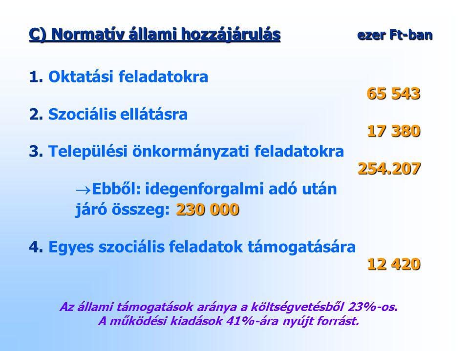C) Normatív állami hozzájárulás ezer Ft-ban 65 543 1.