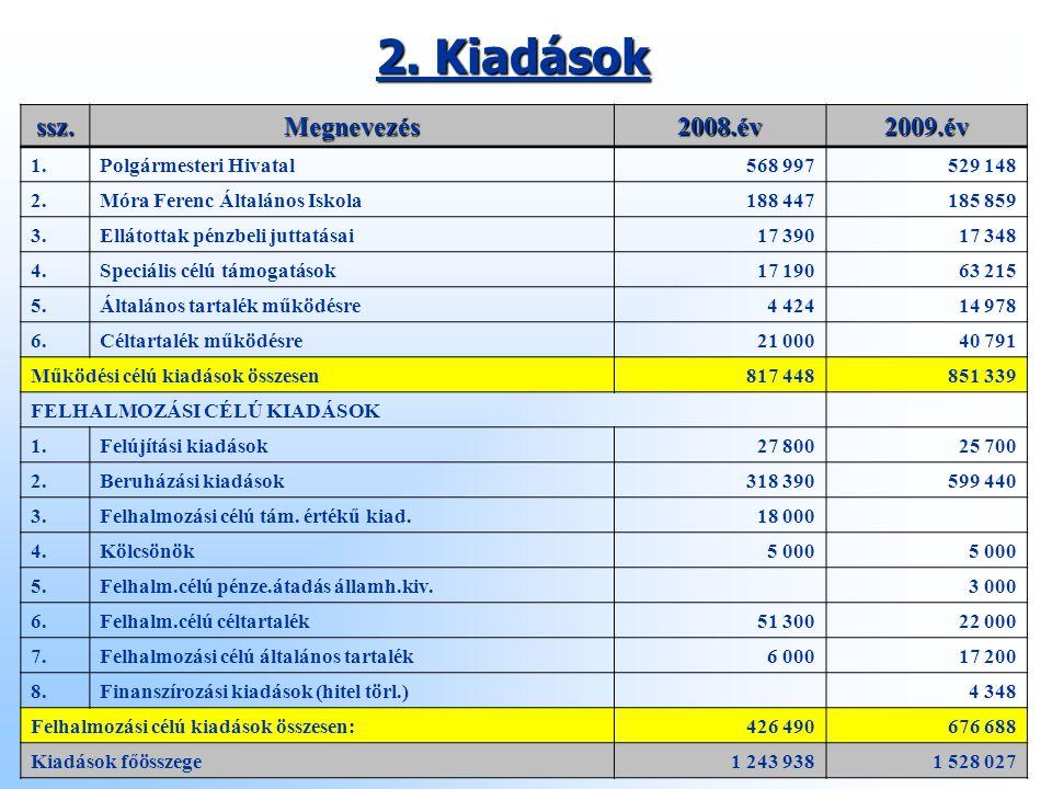 2. Kiadások ssz.Megnevezés2008.év2009.év 1. Polgármesteri Hivatal568 997529 148 2.
