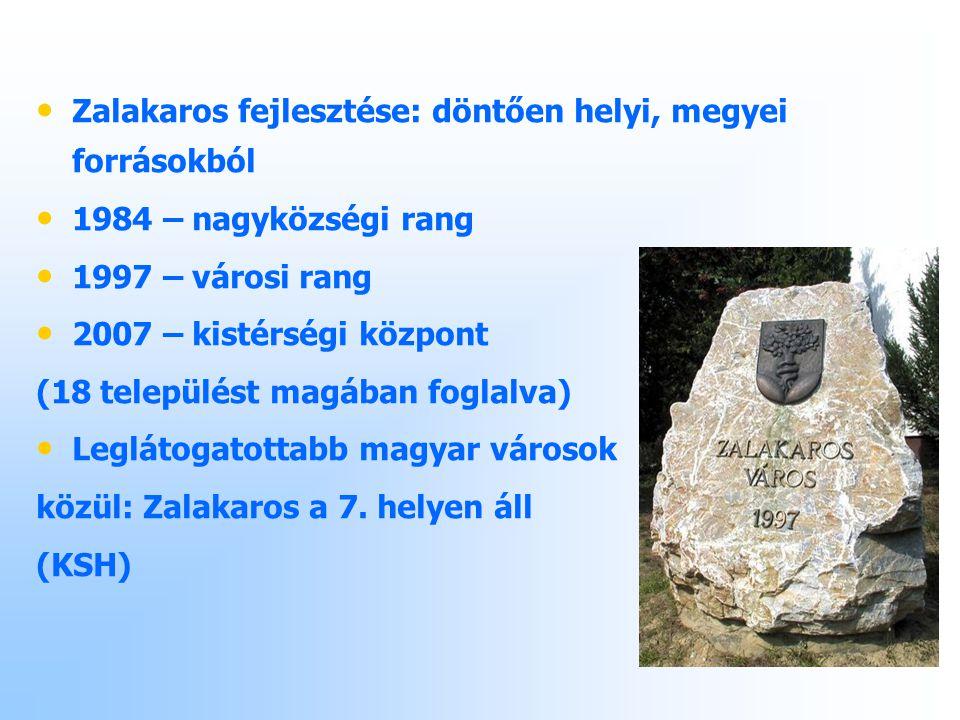 Zalakaros fejlesztése: döntően helyi, megyei forrásokból 1984 – nagyközségi rang 1997 – városi rang 2007 – kistérségi központ (18 települést magában foglalva) Leglátogatottabb magyar városok közül: Zalakaros a 7.