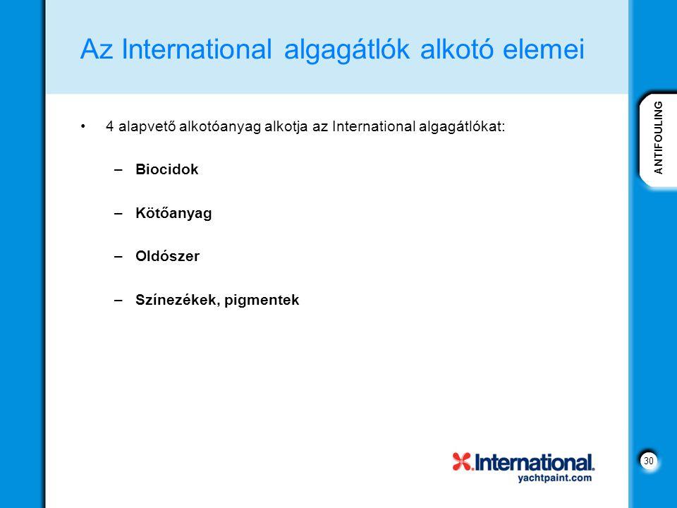ANTIFOULING 30 4 alapvető alkotóanyag alkotja az International algagátlókat: –Biocidok –Kötőanyag –Oldószer –Színezékek, pigmentek Az International algagátlók alkotó elemei
